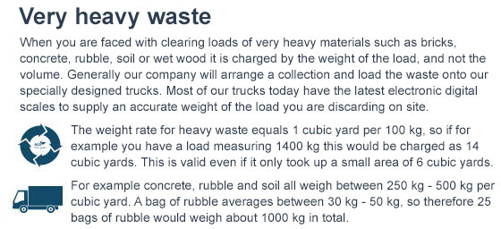 Attractive Rates on Waste Disposal in Mayfair